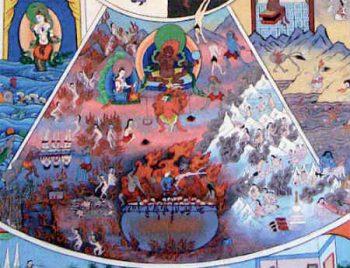 hình minh họa cõi địa ngục trong sáu cõi luân hồi của phật giáo